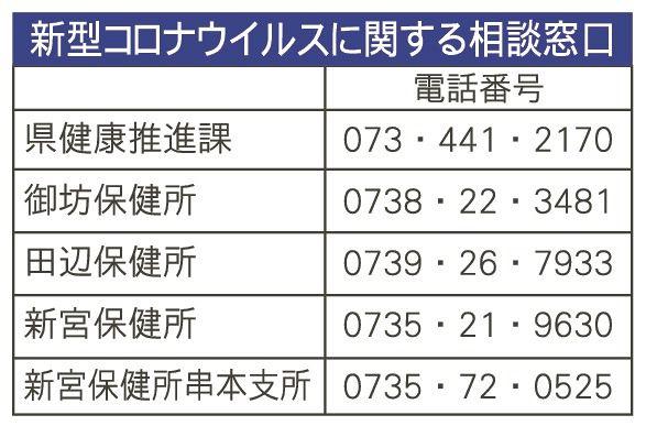 コロナ 田辺 県 和歌山 【速報】和歌山県で新たに7人の感染確認 新型コロナ